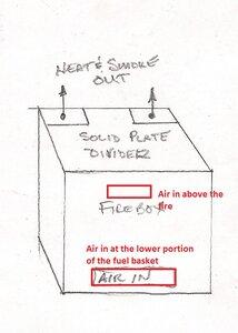 vertical Firebox air inlets 6.jpg