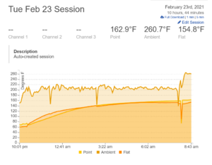 Screenshot_2021-02-24 FireBoard.png