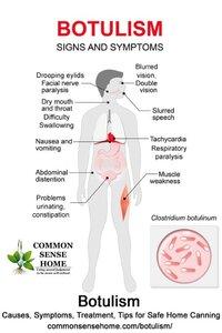 botulism-symptoms-1x.jpg