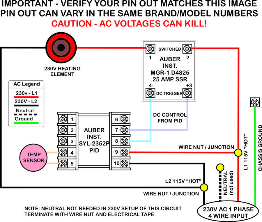 full need pid 220 wiring help smoking meat forums syl-2352 wiring diagram at bayanpartner.co