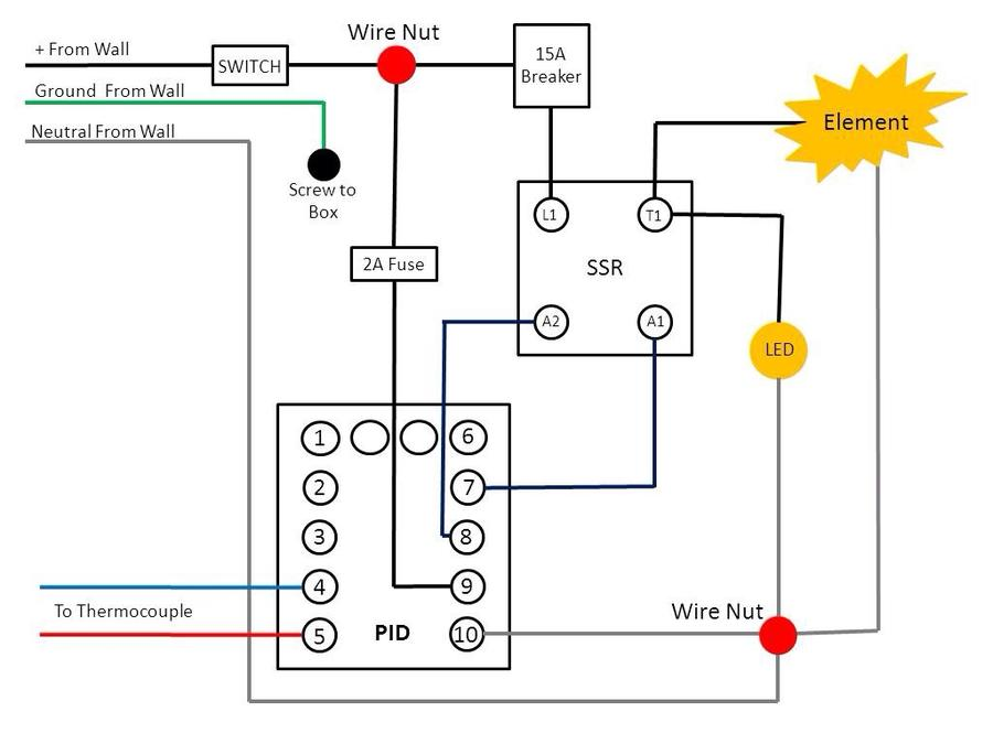 full need pid 220 wiring help smoking meat forums kiln wiring diagram at panicattacktreatment.co