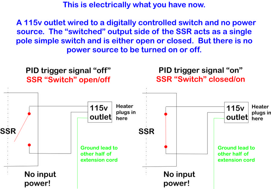 full pid controller hook up help please smoking meat forums 115v plug wiring diagram at soozxer.org