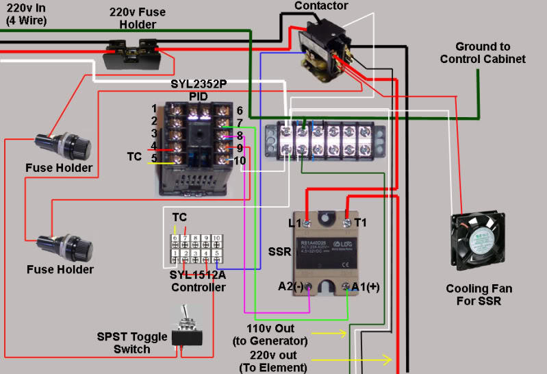 pid wiring diagram 220v wiring diagram  building a new smoker, need a controller for 220v smoking meatpid wiring diagram 220v
