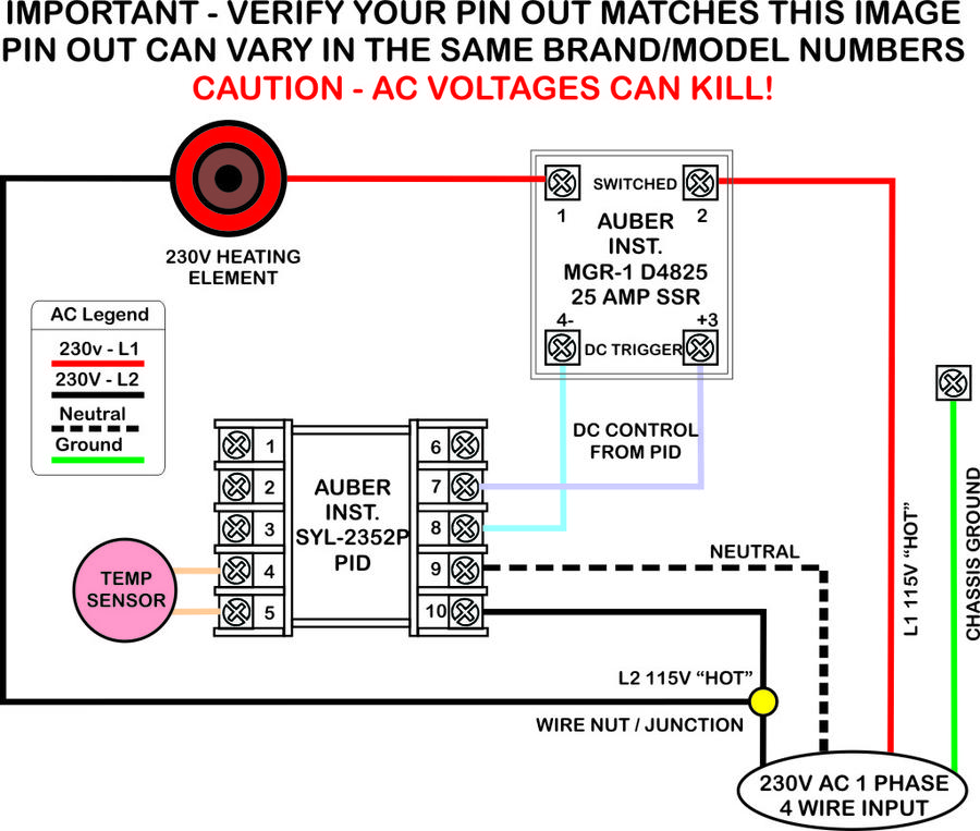 need pid 220 wiring help | Smoking Meat Forums - The Best Barbecue ...