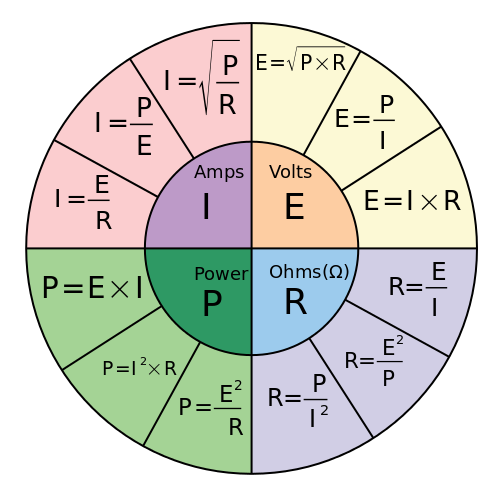 500px-Ohm%27s_Law_Pie_chart.svg.png