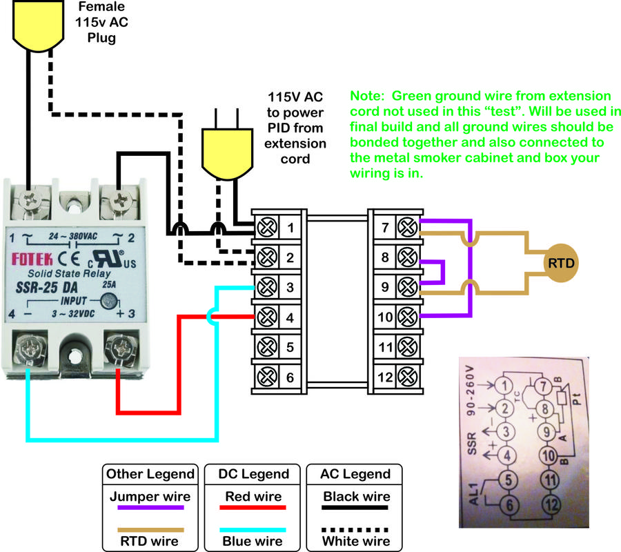 pid controller hook up help please page 2 smokingmeatforums rh smokingmeatforums com Mypin PID Controller Wiring Diagrams SSR PID Controller Wiring Diagram