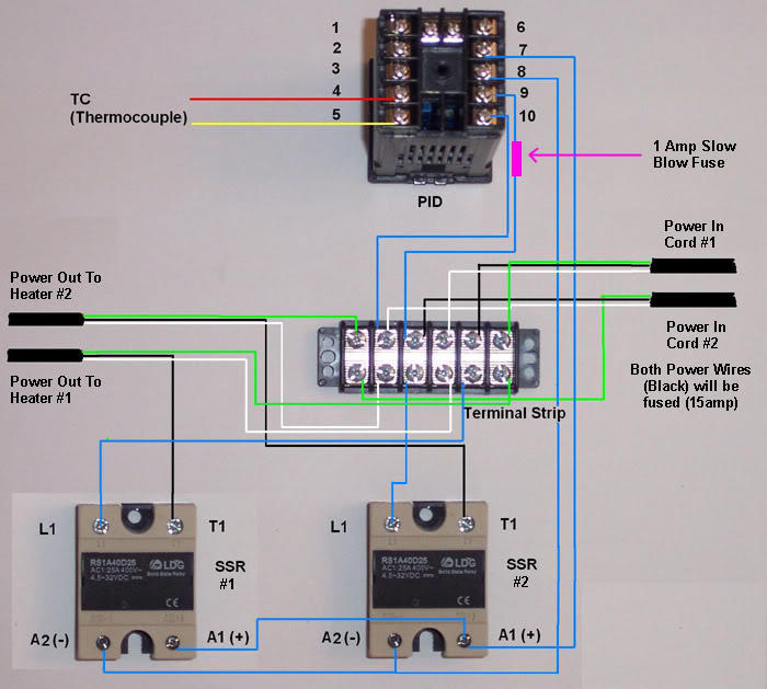 Help with pid for new smoker smokingmeatforums Compressor Wiring Diagram 220V Outlet Wiring Wiring 4 Wire to 3 Wire 220V on pid wiring diagram 220v